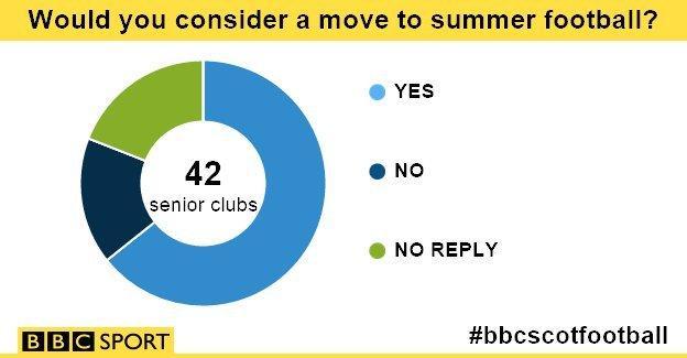 summer football graphic