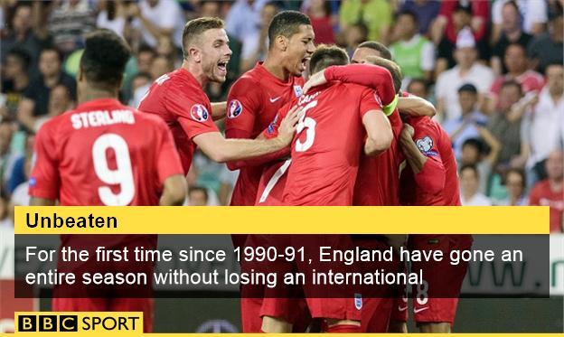 Slovenia v England