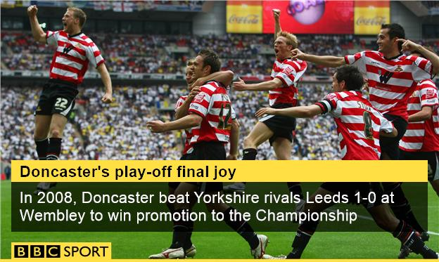 Doncaster Rovers celebrate