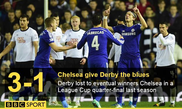 Chelsea score at Derby