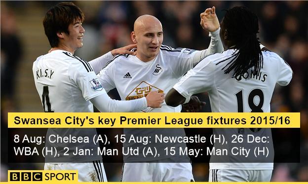 Swansea City key fixtures