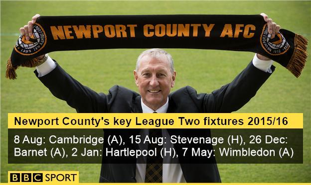 Newport County key fixtures