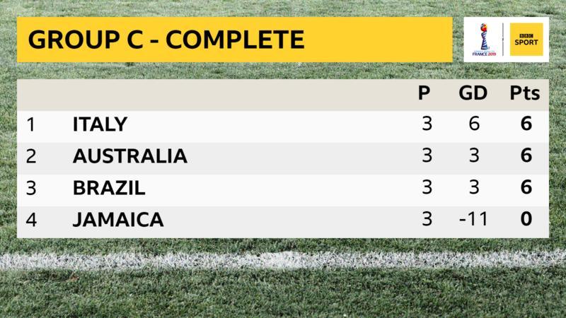 Jamaica 1-4 Australia: I'd pay to watch Sam Kerr, says Reggae Girlz coach Hue Menzies