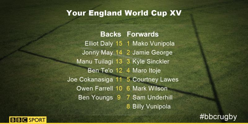 Who made your England XV to start the 2019 World Cup in Japan?