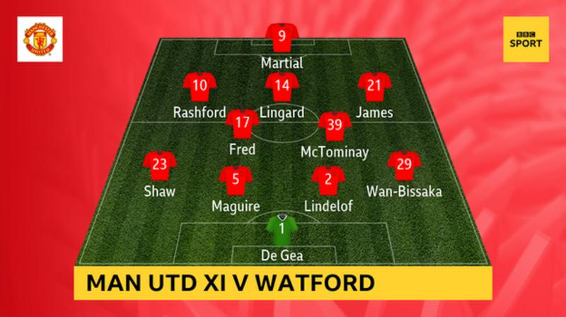 Graphic showing Man Utd's starting line-up against Watford: De Gea; Wan Bissaka, Lindelof, Maguire, Shaw; McTominay, Fred; James, Lingard, Rashford; Martial
