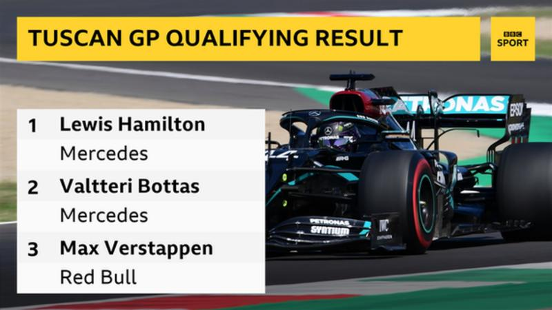 Tuscan Grand Prix: Lewis Hamilton beats Valtteri Bottas to Mugello pole _114345815_quali