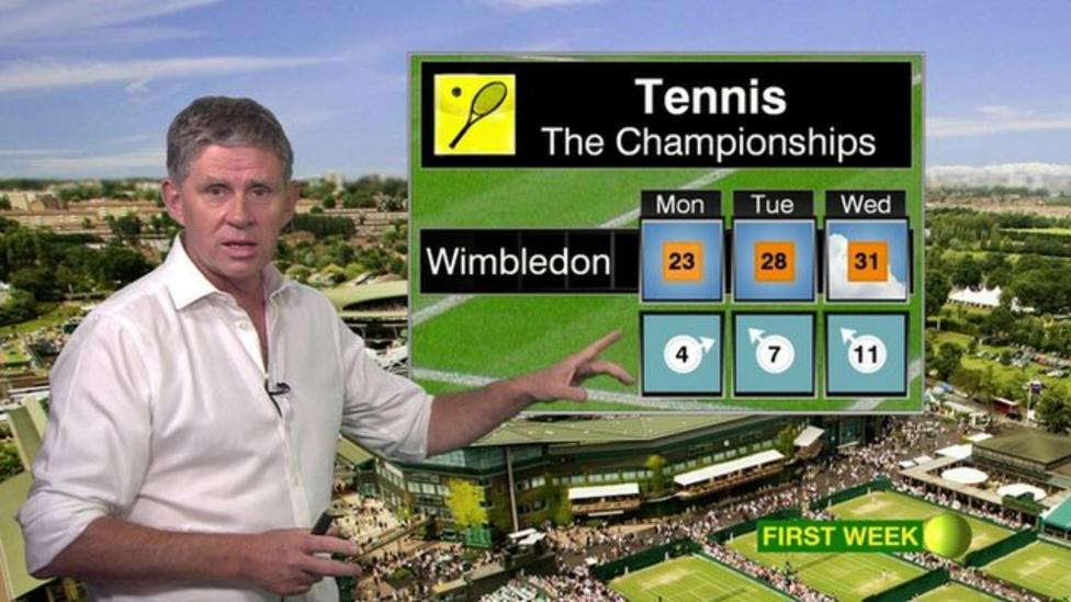 Weather forecast for Wimbledon