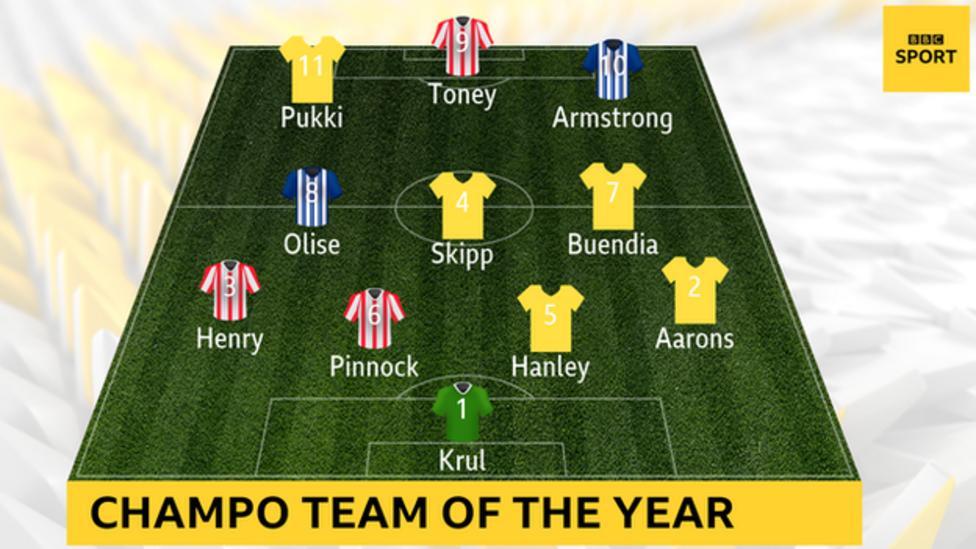 PFA Championship team of the year