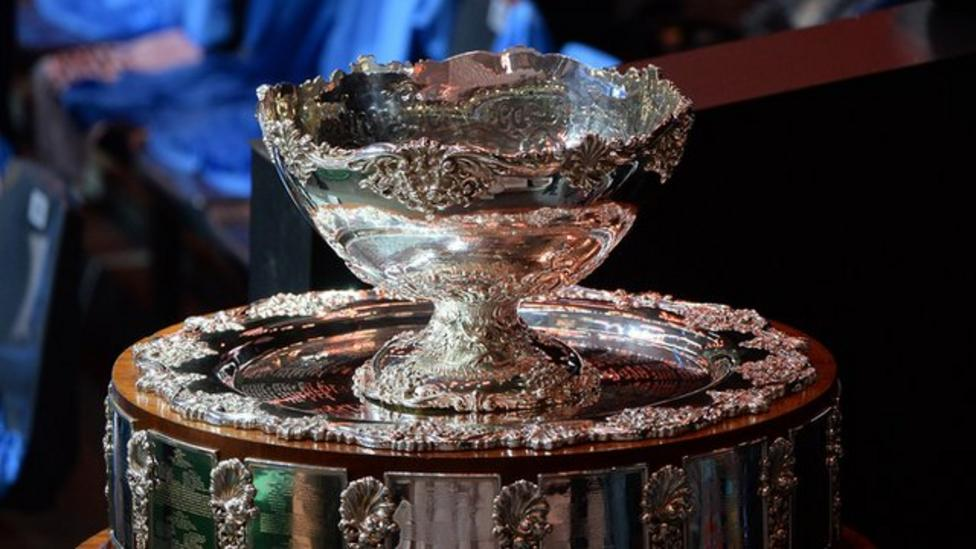 The Davis Cup explained