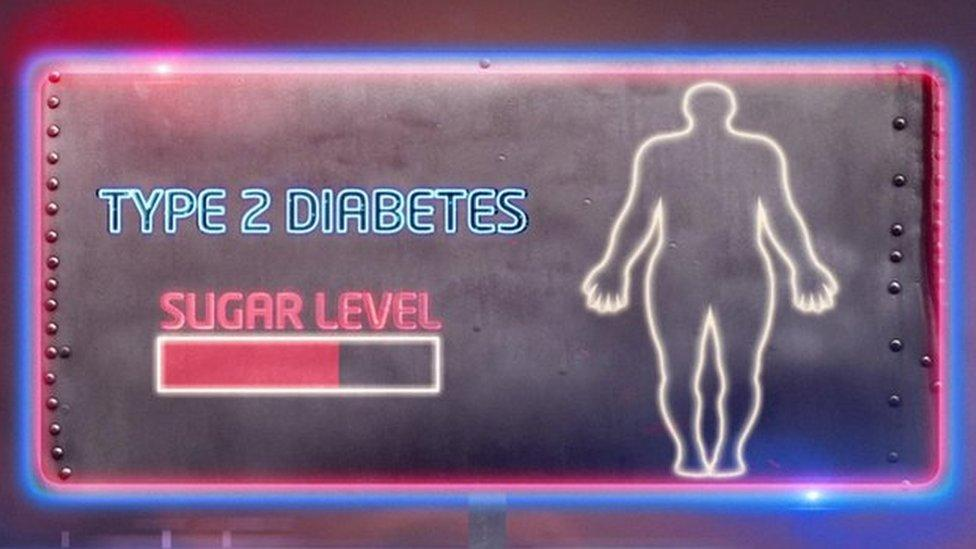 What is diabetes and what causes it?