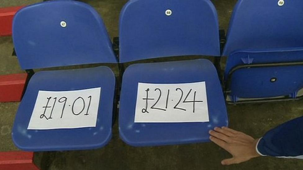 Are footie matches too expensive?