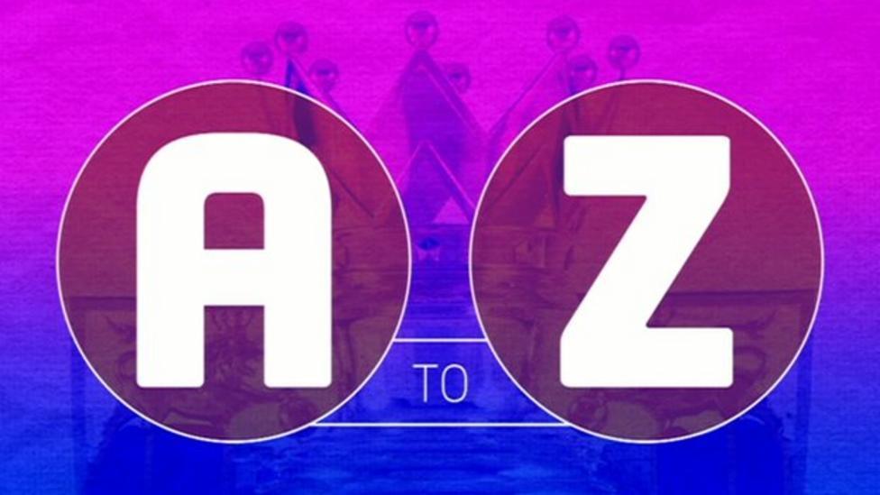 A-Z of the Premier League