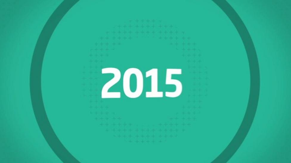 What are you looking forward to in 2015?