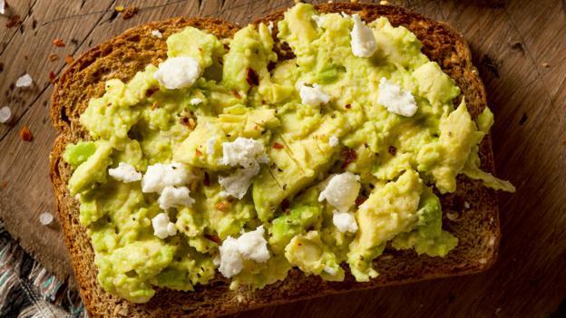 The avocado toast index: How many breakfasts to buy a house?